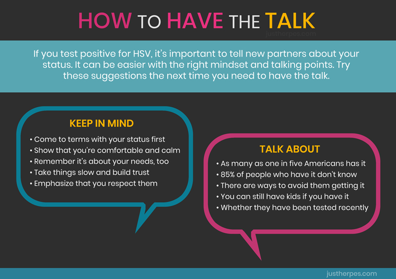 how to have the talk about a herpes diagnosis infographic