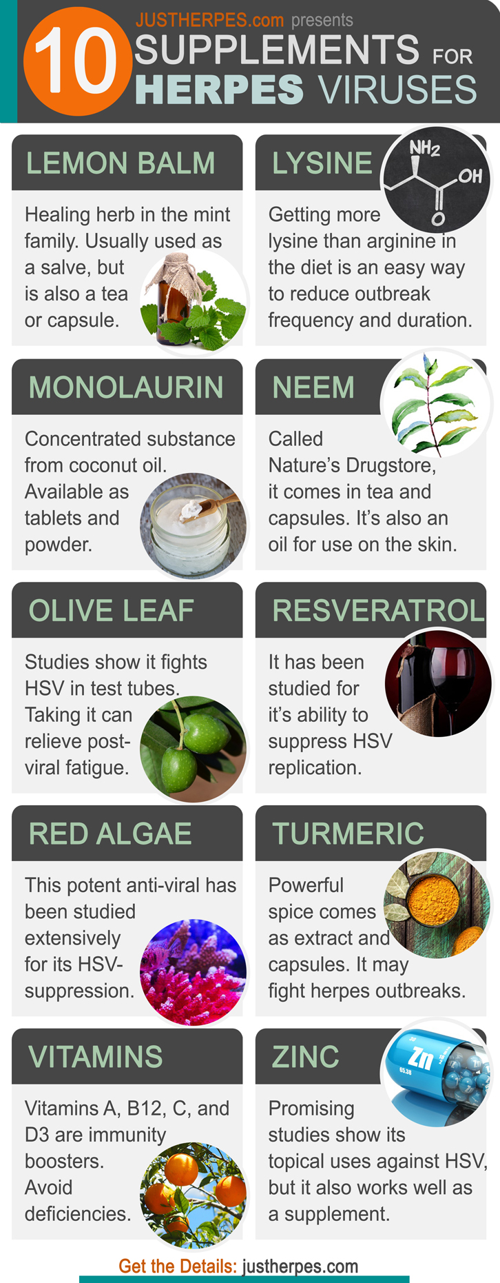 10 Supplements for herpes viruses infographic