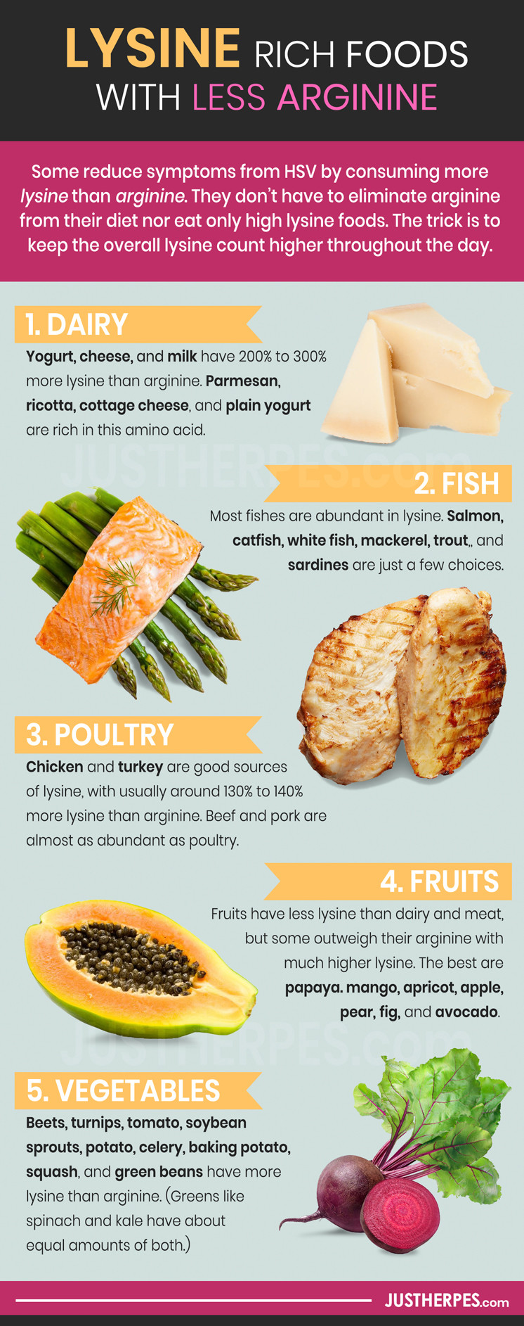 Lysine Rich Foods with Less Arginine Infographic